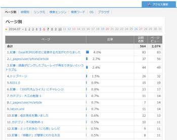 アクセス解析.png