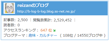 ブログ記事数.png
