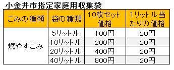 小金井市.jpg