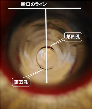指孔の位置.png