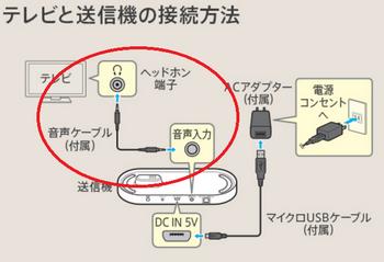 接続方法.png