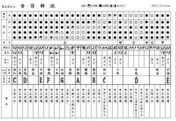 琴古流音符解説1.jpg