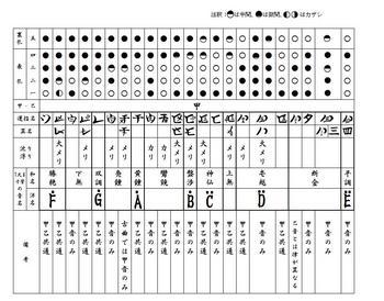 琴古流音符解説2.jpg