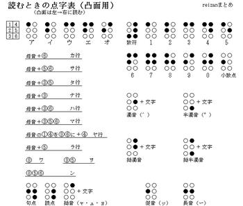 簡易点字表2.png