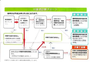 臨時福祉給付金_0003.jpg