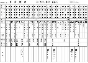 都山流音符一覧表1.jpg