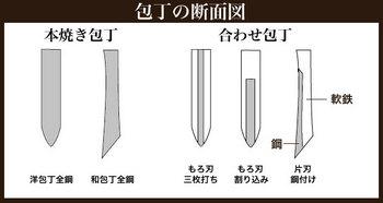 韮澤包丁製作所のHPより.jpg