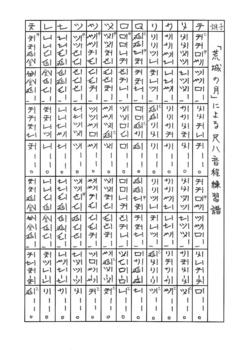 音程練習譜(琴古流).jpg