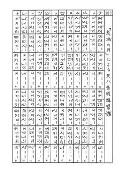 音程練習譜(都山流).jpg