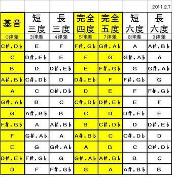 kyowaon2.jpg