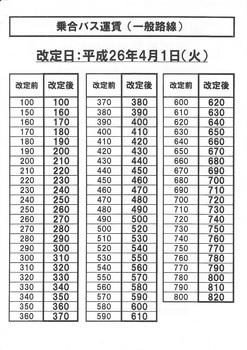 バス代値上げ_0002.jpg