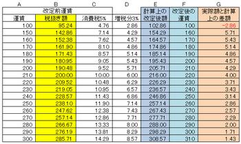 バス運賃改定.png