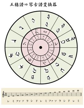五線譜⇔琴古譜変換器(ドレミ).png