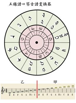 五線譜琴古譜変換器.png