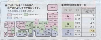 地震保険掛金比較.jpg