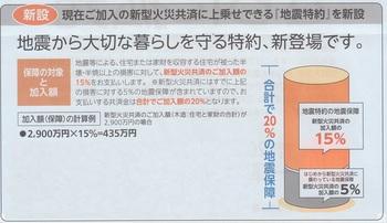 地震保険補償額.jpg