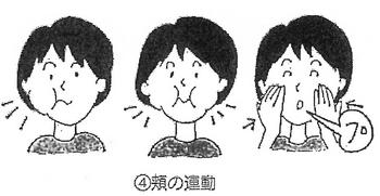頬の運動.png