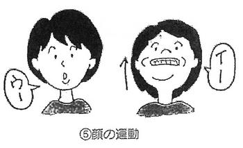 顔の運動.png