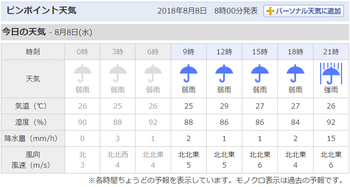 Yahooピンポイント天気.png